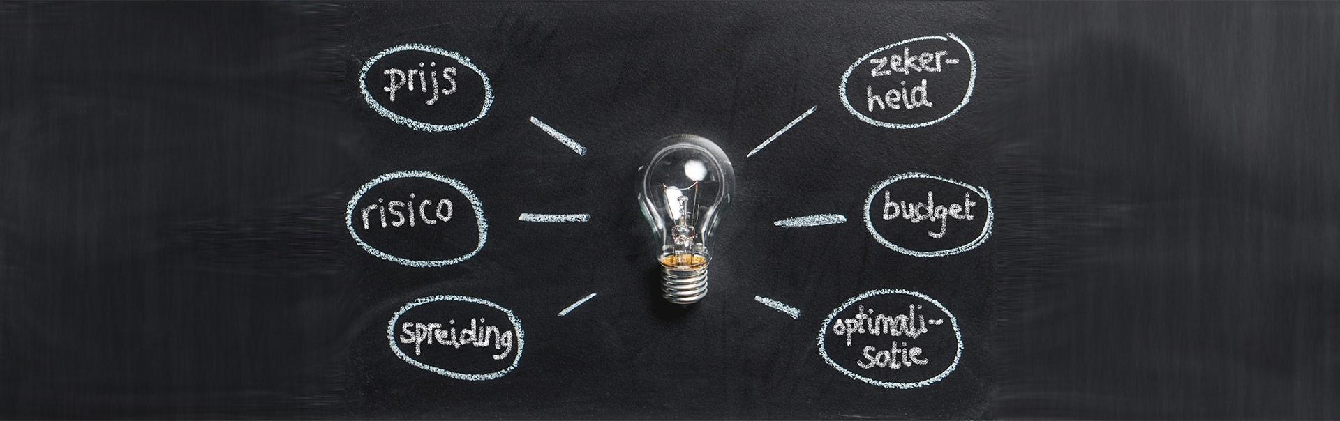 Waarom strategisch energie inkopen belangrijk is